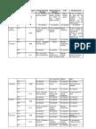 tabla de disolvente PVC pet