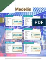 Indice_costos_Medellin_194.pdf