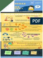 Infografía de Asertividad - Comunicación Efectiva - E-1