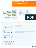 PPS 2007 to Project Server 2010 Migration Considerations (1)