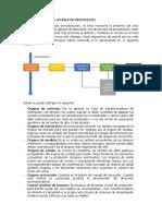 ESQUEMA y PRUEBAS.pdf