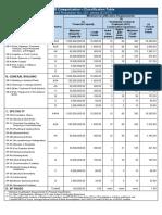 Categorization-Classification Table_12052017 (1).doc