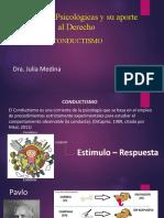CORRIENTES PSICOLÓGICAS Y SU APORTE AL DERECHO