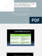Teoría del desarrollo sistemas mundiales