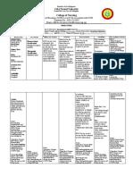 2B Diana- BCG Drug Study.docx