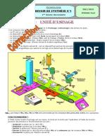 CORRECTION-Devoir de synthése N1-1AS-2013