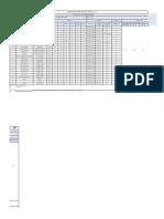 14 Dec COVID-19 Daily Monitoring Checklist- Al Duqm RO Plant