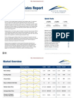 Residential Sales Report Jan 2011