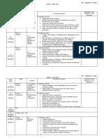Cnth_RPPTB_Kimia_F5[1].doc