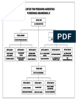 struktur akreditasi