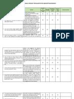 Mabituin CRITICAL-APPRAISAL-CHECKLIST-FOR-QUANTITATIVE-DESCRIPTIVE-RESEARCH