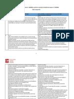 Tabel comparativ cu modificările Legii ONG 2020