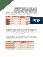 informe lab CRECIMIENTO MICROBIANO.docx
