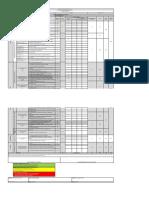 Evaluación Estándares Mínimos SG-SST-