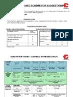 Samriddhi Reward Scheme -For (Highest cost Saving)