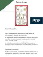 Planche Tableau de loge.doc