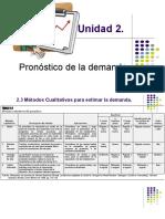 U2.4 Métodos cuantitativos para estimar la demanda