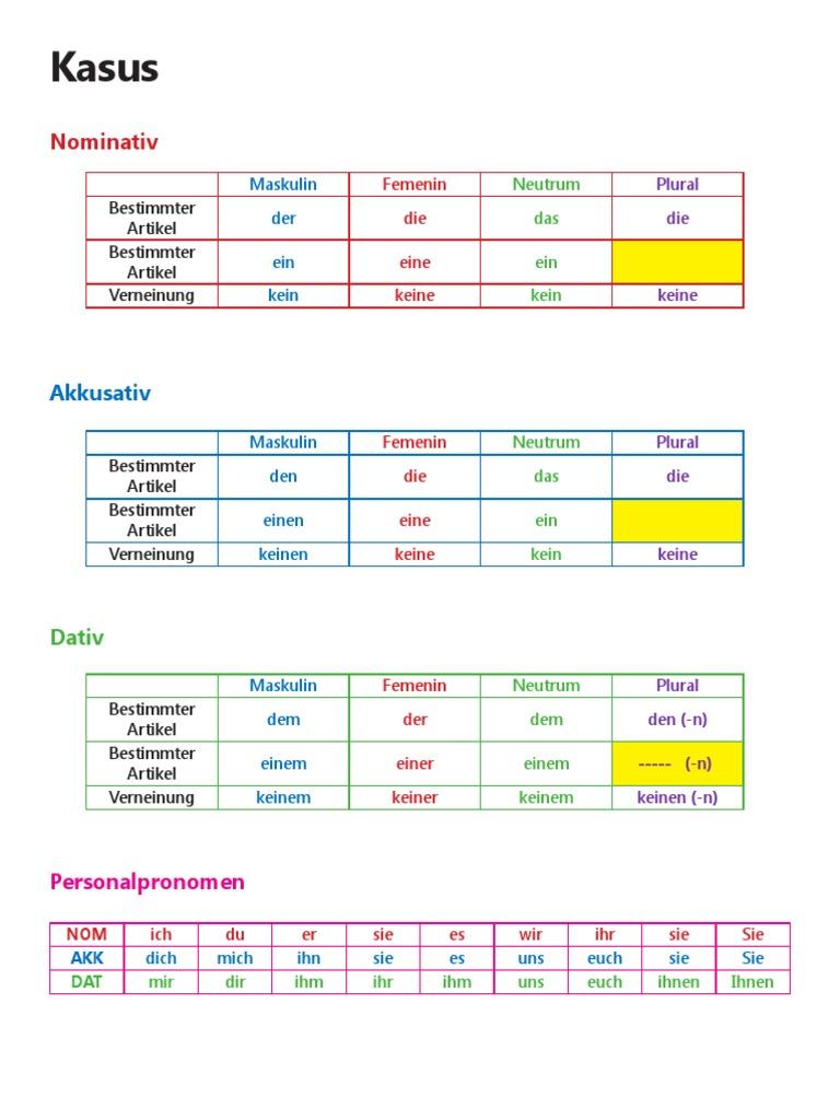 Tabelle neutrum maskulin pdf feminin Die Possessivartikel