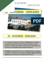 EL-ENTORNO-CERCANO