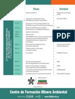 agenda de tecnologias limpias 03.pdf