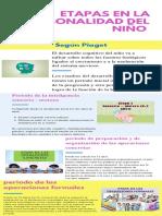 etapas en el desarrollo psicomotor según piaget
