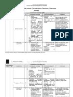 Phanor Contribuciones Individuales 2020