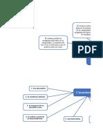 mapa concep Virus Inf Jorge Sarmiento