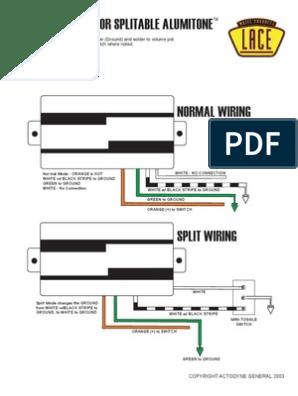 deathbucker wiring Telecaster Humbucker Wiring-Diagram