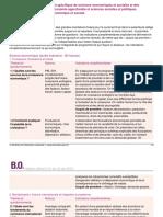 BO_Terminale.pdf
