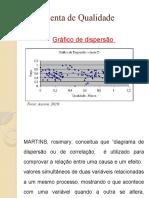 grafico de dispersão