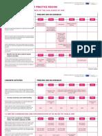 Amr 2018-2022 Actionplan Progressreport En