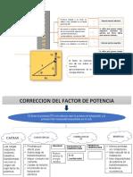 correccion del factor de potencia - copia.docx