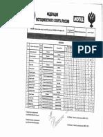 Протокол Шадринск 11-13 Декабря