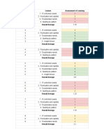 tws assessment - sheet2
