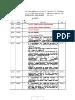 Disponibilidad del Periodico Oficial 2016.docx
