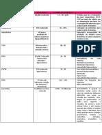 Hemograma Completo (1)