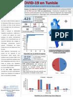COVID-19-dernier-bulletin (2)