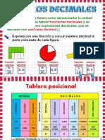 NUMEROS DECIMALES 6TO PRMARIA