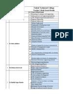 Teachers-Book-details-Excel-Sheet