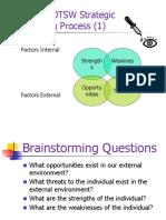 SWOT, Activity Presentation