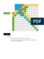 Poker NLHE Hand Charts and Bet Sizing.pdf