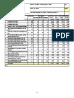 Orçamento Aterramento e SPDA.xls