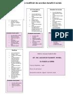 Anexa-la-cererea-de-modificari-de-acordare-beneficii-de-asistenta-sociala-3-martie-1