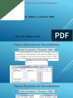 Parametric Table e Plots