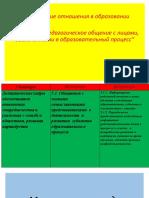 модиф.Презентация    1 сессия  мод. 5 Microsoft PowerPoint