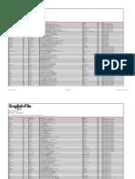 EF4e_B2.2_Castellano_Wordlist (1).pdf