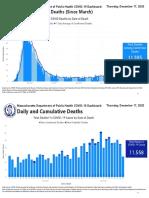 Covid 19 Dashboard 12-17-2020 Deaths