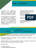 actividades de aprendizaje.pptx