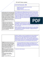 copy of tpcastt poetry analysis  1
