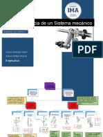 Componentes de un Sistema secuencial.docx
